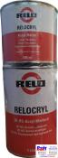 Relocryl Mipa 2K HS Klarlack, лак (1л) + отвердитель (0,5л)